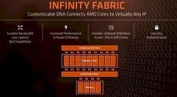 AMD, 멀티코어 경쟁에서 인텔에 우위달성... 경쟁모델 없다는 주장도