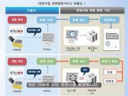영업비밀보호시스템, 왜 강력한가(조우성 변호사)