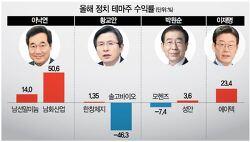 21대 총선 경남선거, 황교안이 득이 될까, 독이 될까?