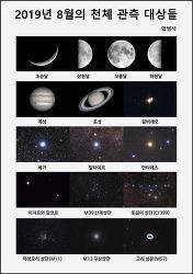 2019년 8월의 천체 관측 대상들