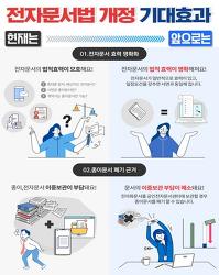 [공유] 전자문서법 개정안 설명 자료_하나금융티아이 공인전자문서센터