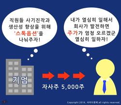스톡옵션, 궁금한 것 (2탄) (이상엽 변호사)