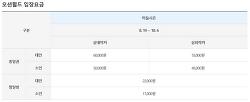 마지막 여름즐기기 오션월드 미들시즌(8.19~10.06)할인 이용시간