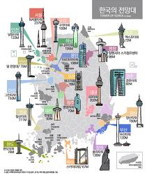 한국의 전망대들 (TOWER OF KOREA)