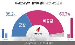 청와대가 야당 조롱? 갈수록 가관인 한국당 유체이탈