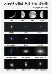 2019년 5월의 천체 관측 대상들