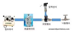압력센서 측정방법