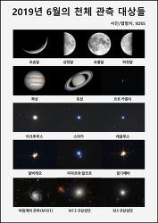 2019년 6월의 천체 관측 대상들