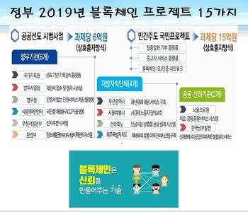 ■19년도 블록체인 공공 시범사업 15가지■선정