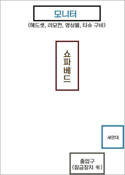 남자 정자(정액) 검사 후기
