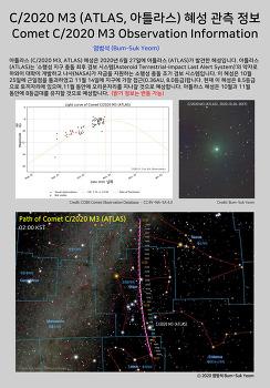 C/2020 M3 (아틀라스) 혜성의 관측 정보  Comet C/2020 M3 (ATLAS) Observation Information