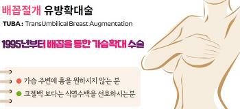 배꼽절개 유방확대술은 무엇인가