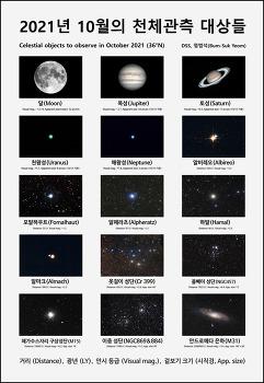 2021년 10월의 천체 관측 대상들  Celestial objects to observe in October 2021