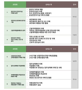 (산업안전교육) 한국도로공사 관리감독자교육 - 참안전교육개발원