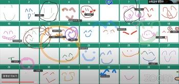 쌍방향 수업 의견 표시 프로그램 - zoom 주석기능 사용