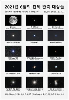 2021년 6월의 천체 관측 대상들  Celestial objects to observe in June 2021