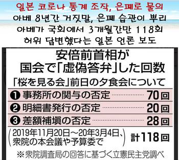 ■일본의 코로나 환자/사망자 통계, 은폐가 넘친다■