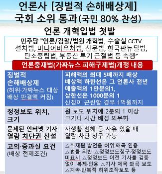 ■[언론사 징벌적 손해배상제] 국회 소위 전격 통과--언론개혁 입법 발동 시작■
