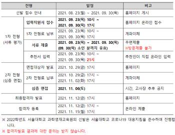 2022년 서울대학교 과학영재 교육원 신입생 모집안내