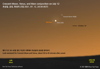 Crescent Moon, Venus, and Mars conjunction  초승달, 금성, 화성의 근접