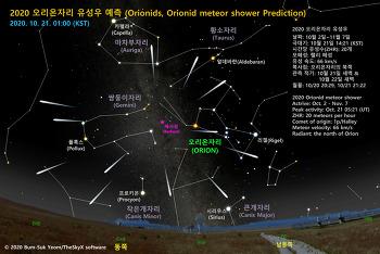 2020 오리온자리 유성우 (Orionids, ORI) 예측 2020 Orionid meteor shower (Orionids) Prediction