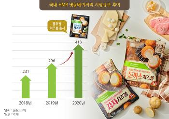 풀무원, HMR 냉동베이커리 '돈까스·감자 치즈볼' 출시
