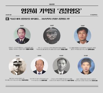 호국보훈의 달 [영원히 기억될 '경찰영웅']