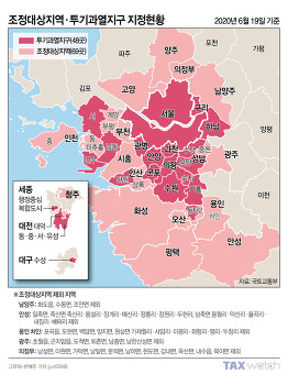 비조정대상지역 주택 취득세율 감면방법(공시가격 1억원 이하 취득)