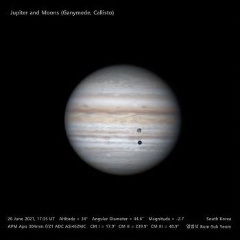 Jupiter and Moons (Ganymede, Callisto)  목성과 위성들 (가니메데, 칼리스토)