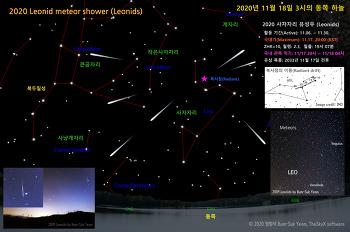 2020년 사자자리 유성우 예측 2020 Leonid meteor shower (Leonids) prediction