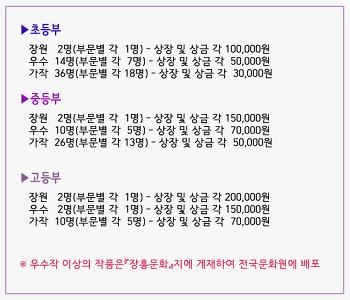 [공지]제23회 장흥문예백일장 및 제19회 그림그리기대회