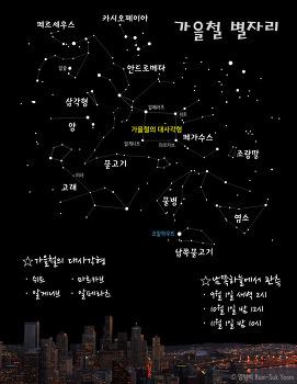 가을철의 주요 별자리  Autumn constellations
