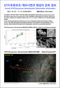 Comet 67P/Churyumov-Gerasimenko Observation Information  67P/추류모프-게라시멘코 혜성의 관측 정보