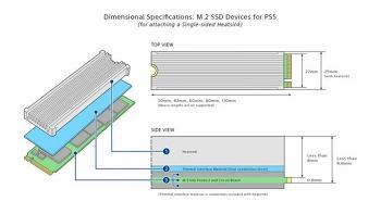 플레이스테이션5(PS5) 베타 업데이트를 통해 M.2 SSD를 지원