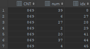 [JS로또랩] 869회차 연구실 분석 결과표