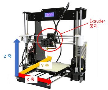 [3D printer] - (STEPPER/스테퍼) stepper motor란?