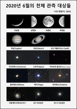 2020년 6월의 천체 관측 대상들  The celestial objects in the June Sky