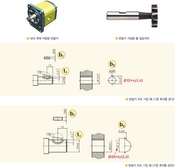 반달키(Woodruff Key)의 KS규격 제도법