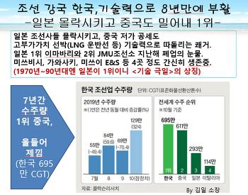 ■조선 강국 한국, 친환경 기술력으로 8년만에 부활■