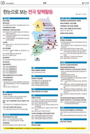 한눈으로 보는 전국 탈핵 활동(2021. 9)