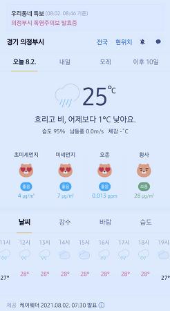 경기도 의정부시 날씨 2021년 8월 2일. 오늘의 날씨, 폭염주의보 발효중, 오늘 날씨, 2021 0802, 초미세먼지, 미세먼지, 황사, 자외선