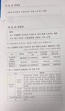 [210301] 초중고 무상교육시대, 차기 대선 국립대학과 유치원 무상교육 핵심공약으로!