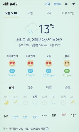 서울 강남 송파구 날씨 2021년 5월 10일. 서울 강남구 오늘의 날씨, 오늘 날씨, 2021 0510, 초미세먼지, 미세먼지, 황사, 자외선