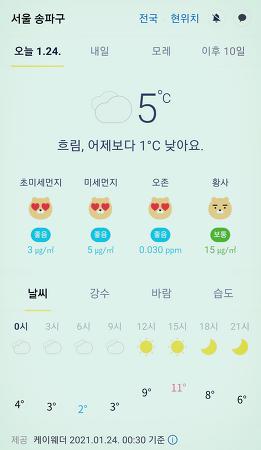 서울 강남 송파구 날씨 2021년 1월 24일. 서울 강남구 오늘의 날씨, 오늘 날씨, 2021 0124, 초미세먼지, 미세먼지