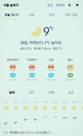 서울 강남 송파구 날씨 2021년 10월 17일. 서울 강남구 오늘의 날씨, 오늘 날씨, 2021 1017, 초미세먼지, 미세먼지, 황사, 자외선