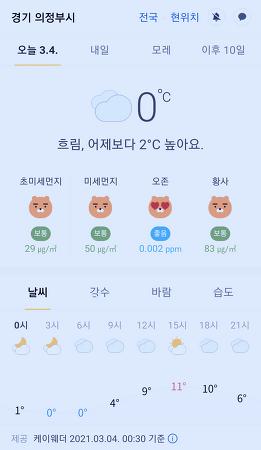 경기도 의정부시 날씨 2021년 3월 4일. 오늘의 날씨, 오늘 날씨, 2021 0304, 초미세먼지, 미세먼지