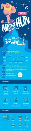 2021 울산 조선해양축제 나이트런