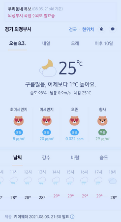 경기도 의정부시 날씨 2021년 8월 3일. 오늘의 날씨, 폭염주의보 발효중, 오늘 날씨, 2021 0803, 초미세먼지, 미세먼지, 황사, 자외선