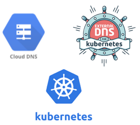 Amazon Route53, Google cloud DNS 를 활용한 kubernetes service DNS 자동화 (3/3)