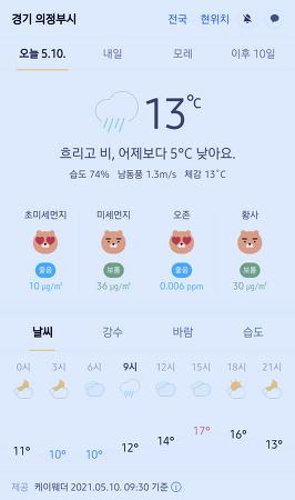 경기도 의정부시 날씨 2021년 5월 10일. 오늘의 날씨, 오늘 날씨, 2021 0510, 초미세먼지, 미세먼지, 황사, 자외선